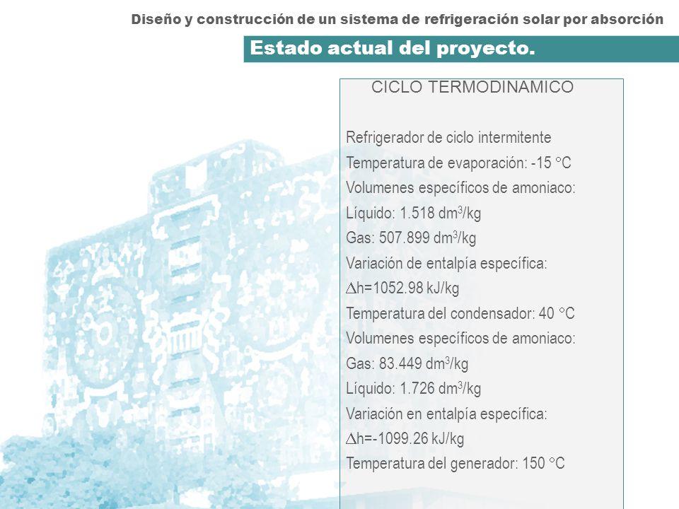 Diseño y construcción de un sistema de refrigeración solar por absorción Estado actual del proyecto. CICLO TERMODINAMICO Refrigerador de ciclo intermi