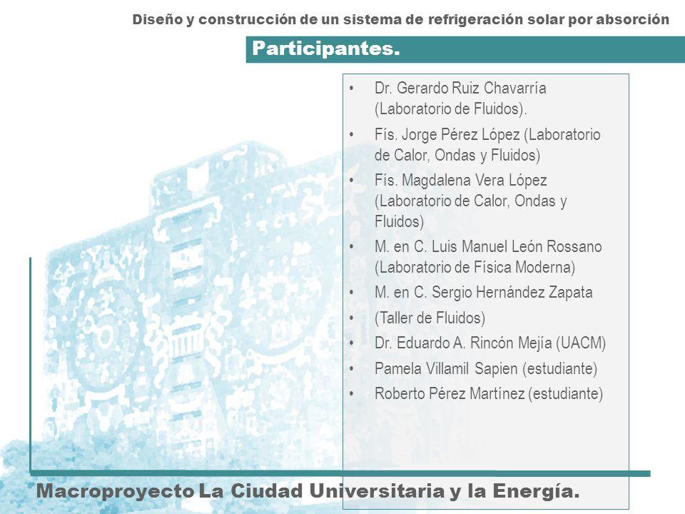 Participantes. Macroproyecto La Ciudad Universitaria y la Energía. Dr. Gerardo Ruiz Chavarría (Laboratorio de Fluidos). Fís. Jorge Pérez López (Labora