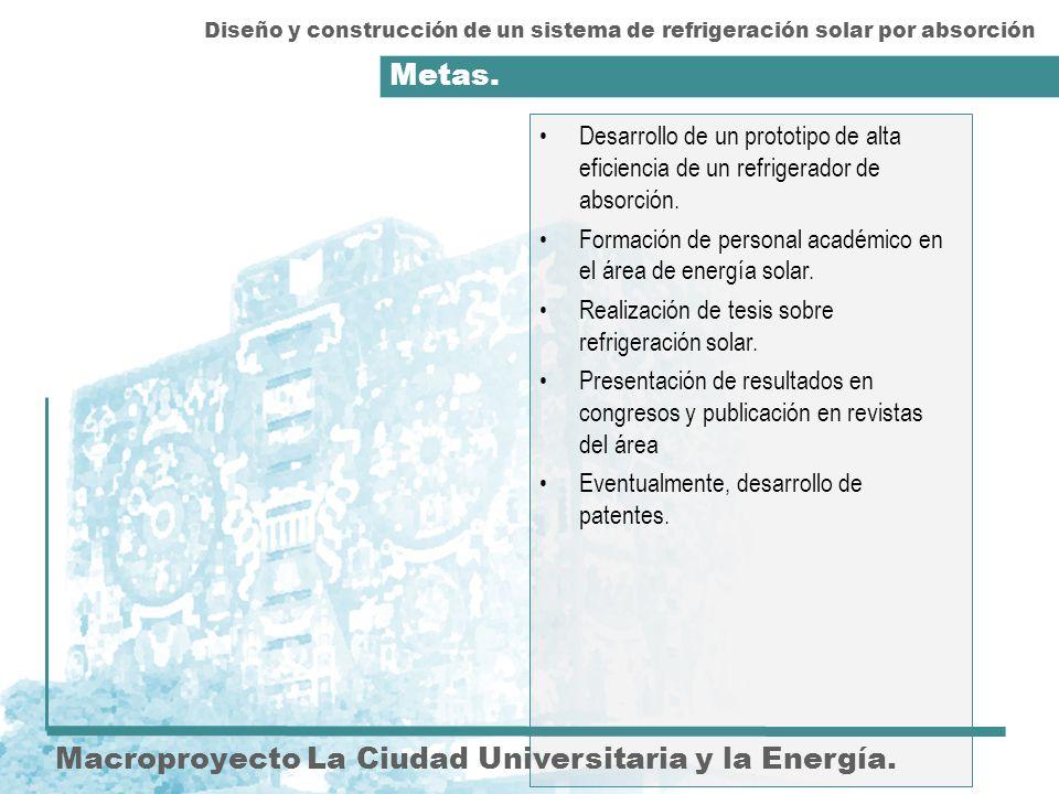Metas. Macroproyecto La Ciudad Universitaria y la Energía. Desarrollo de un prototipo de alta eficiencia de un refrigerador de absorción. Formación de
