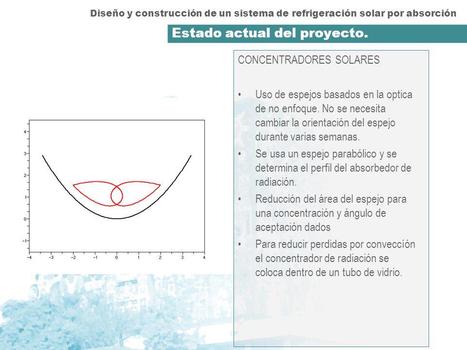 Diseño y construcción de un sistema de refrigeración solar por absorción Estado actual del proyecto. CONCENTRADORES SOLARES Uso de espejos basados en
