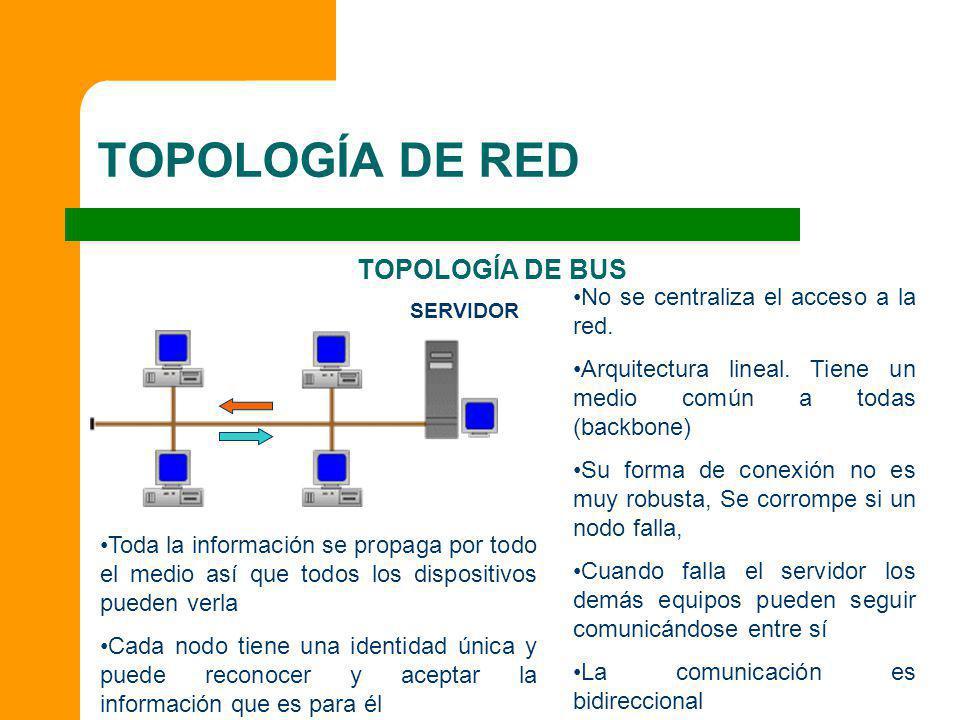 TOPOLOGÍA DE RED TOPOLOGÍA DE BUS No se centraliza el acceso a la red. Arquitectura lineal. Tiene un medio común a todas (backbone) Su forma de conexi