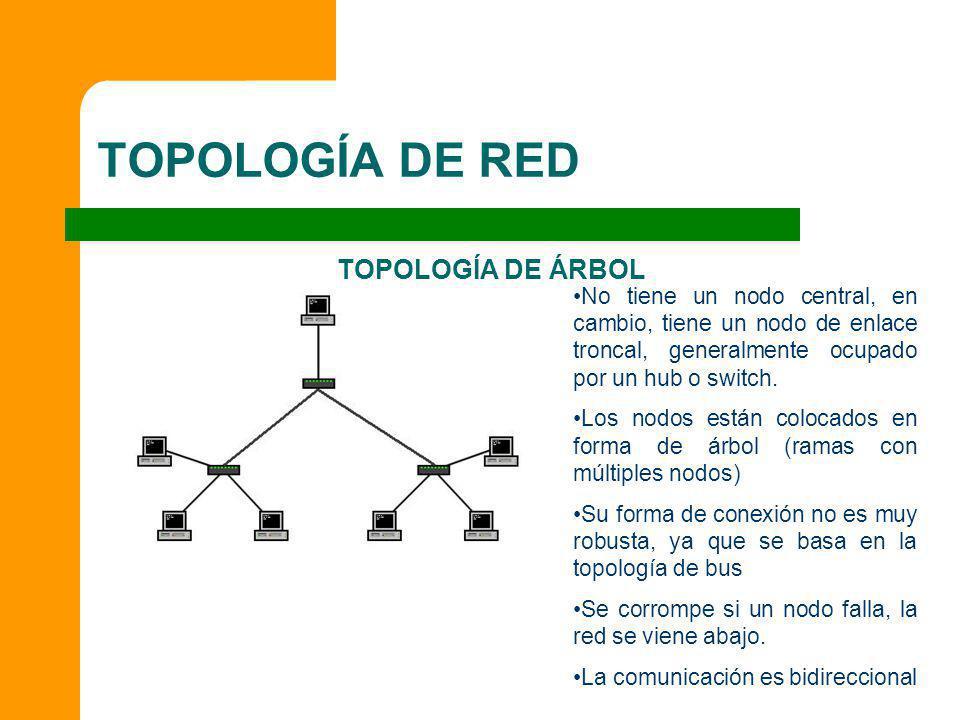 TOPOLOGÍA DE RED TOPOLOGÍA DE ÁRBOL No tiene un nodo central, en cambio, tiene un nodo de enlace troncal, generalmente ocupado por un hub o switch. Lo
