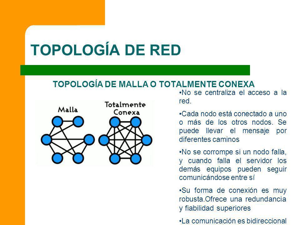 TOPOLOGÍA DE RED TOPOLOGÍA DE MALLA O TOTALMENTE CONEXA No se centraliza el acceso a la red. Cada nodo está conectado a uno o más de los otros nodos.