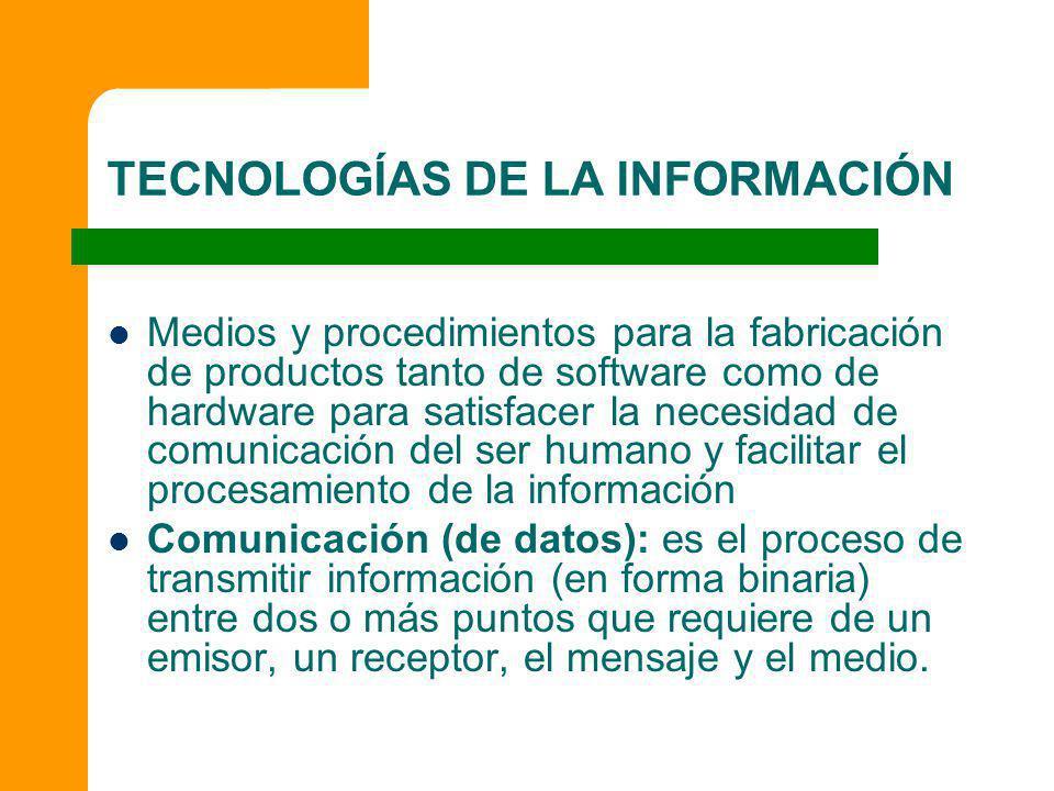 TECNOLOGÍAS DE LA INFORMACIÓN Medios y procedimientos para la fabricación de productos tanto de software como de hardware para satisfacer la necesidad