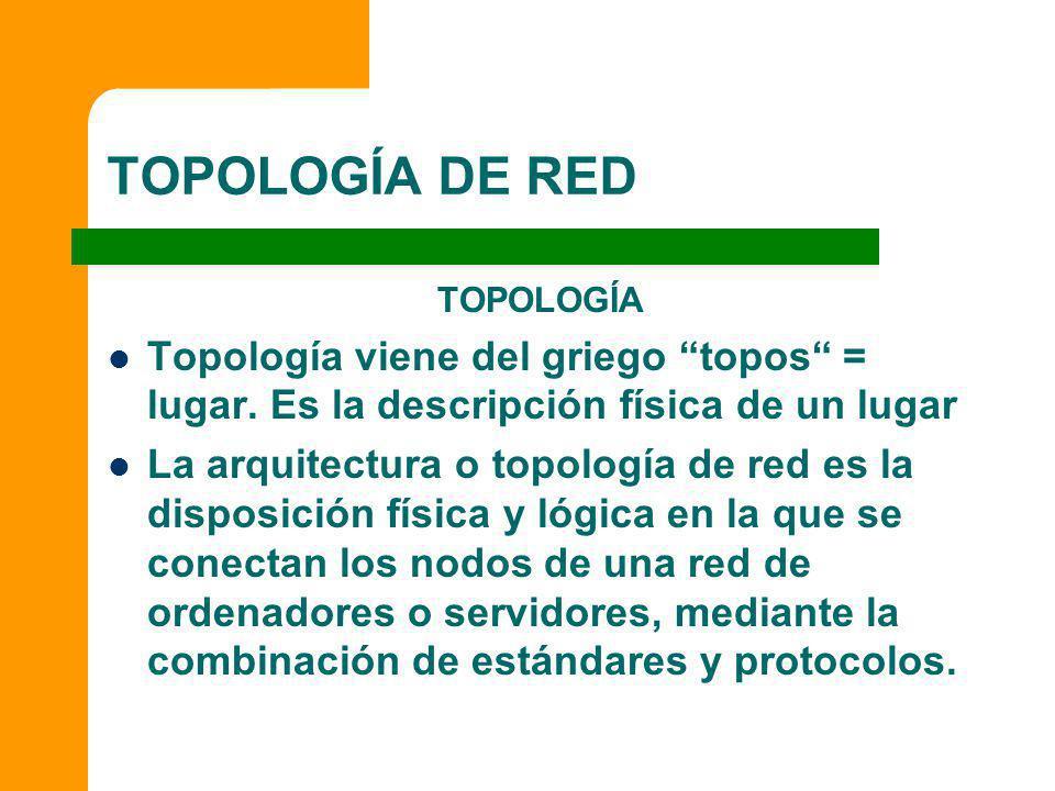 TOPOLOGÍA DE RED TOPOLOGÍA Topología viene del griego topos = lugar. Es la descripción física de un lugar La arquitectura o topología de red es la dis