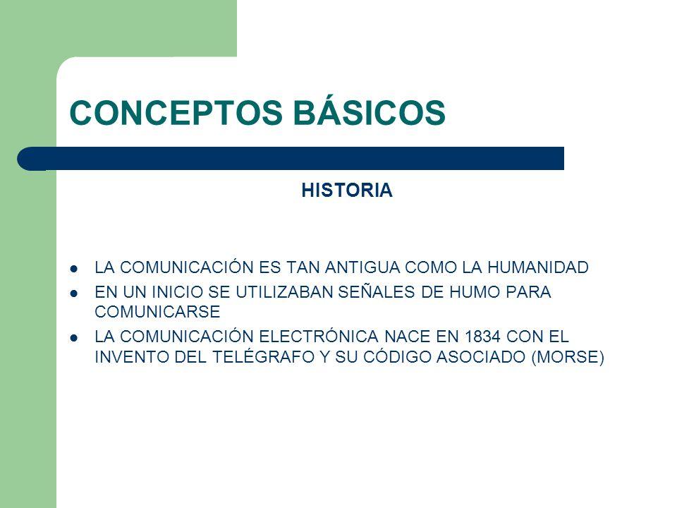 CONCEPTOS BÁSICOS HISTORIA LA COMUNICACIÓN ES TAN ANTIGUA COMO LA HUMANIDAD EN UN INICIO SE UTILIZABAN SEÑALES DE HUMO PARA COMUNICARSE LA COMUNICACIÓN ELECTRÓNICA NACE EN 1834 CON EL INVENTO DEL TELÉGRAFO Y SU CÓDIGO ASOCIADO (MORSE)