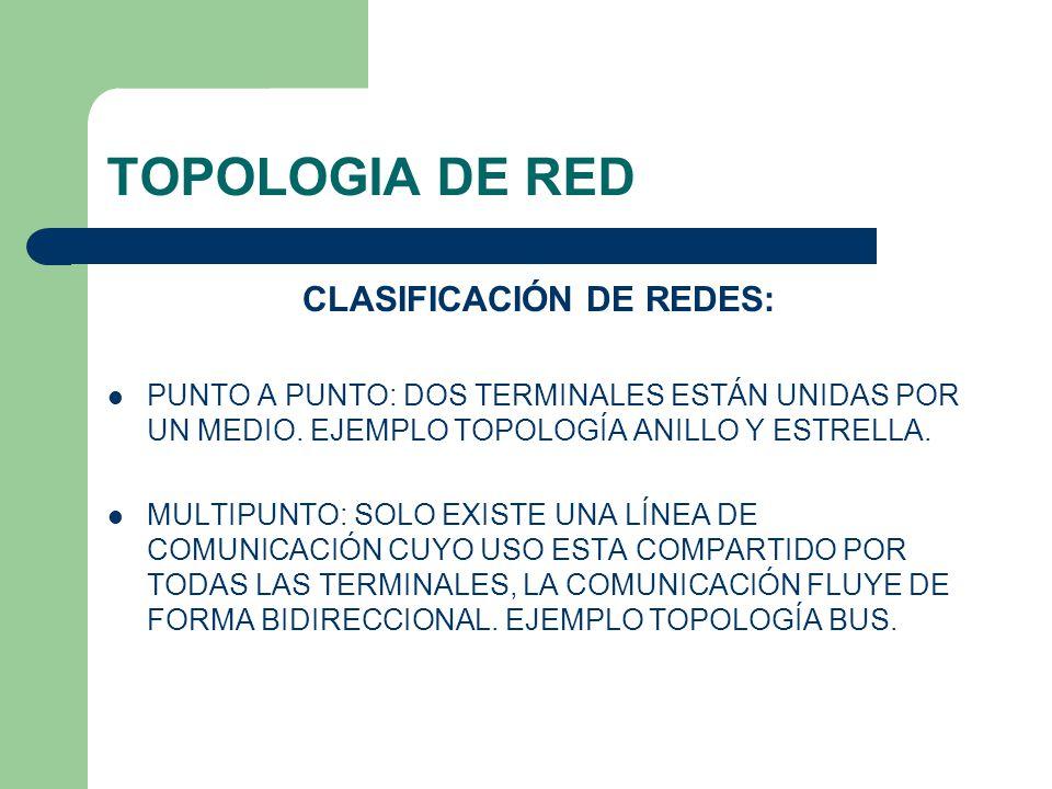 TOPOLOGIA DE RED CLASIFICACIÓN DE REDES: PUNTO A PUNTO: DOS TERMINALES ESTÁN UNIDAS POR UN MEDIO.