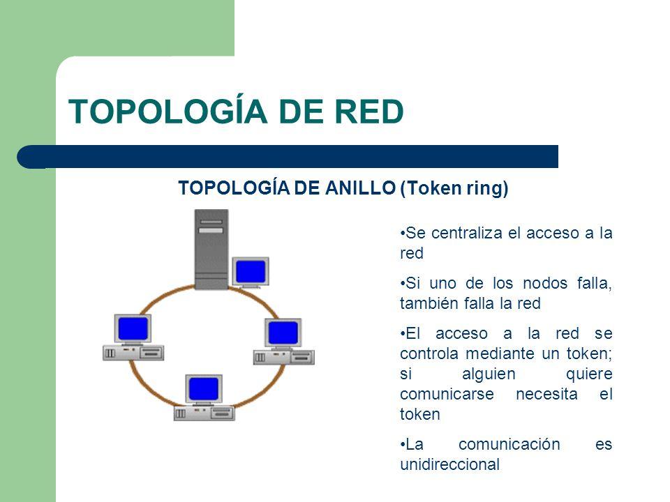 TOPOLOGÍA DE RED TOPOLOGÍA DE ANILLO (Token ring) Se centraliza el acceso a la red Si uno de los nodos falla, también falla la red El acceso a la red se controla mediante un token; si alguien quiere comunicarse necesita el token La comunicación es unidireccional