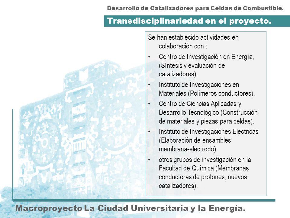 Transdisciplinariedad en el proyecto. Macroproyecto La Ciudad Universitaria y la Energía. Se han establecido actividades en colaboración con : Centro