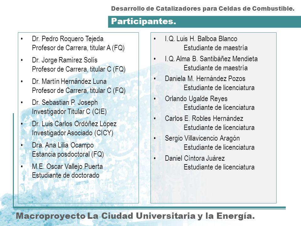 Participantes. Macroproyecto La Ciudad Universitaria y la Energía. I.Q. Luis H. Balboa Blanco Estudiante de maestría I.Q. Alma B. Santibáñez Mendieta