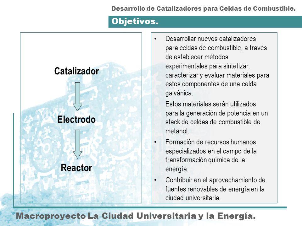 Objetivos. Macroproyecto La Ciudad Universitaria y la Energía. Desarrollar nuevos catalizadores para celdas de combustible, a través de establecer mét
