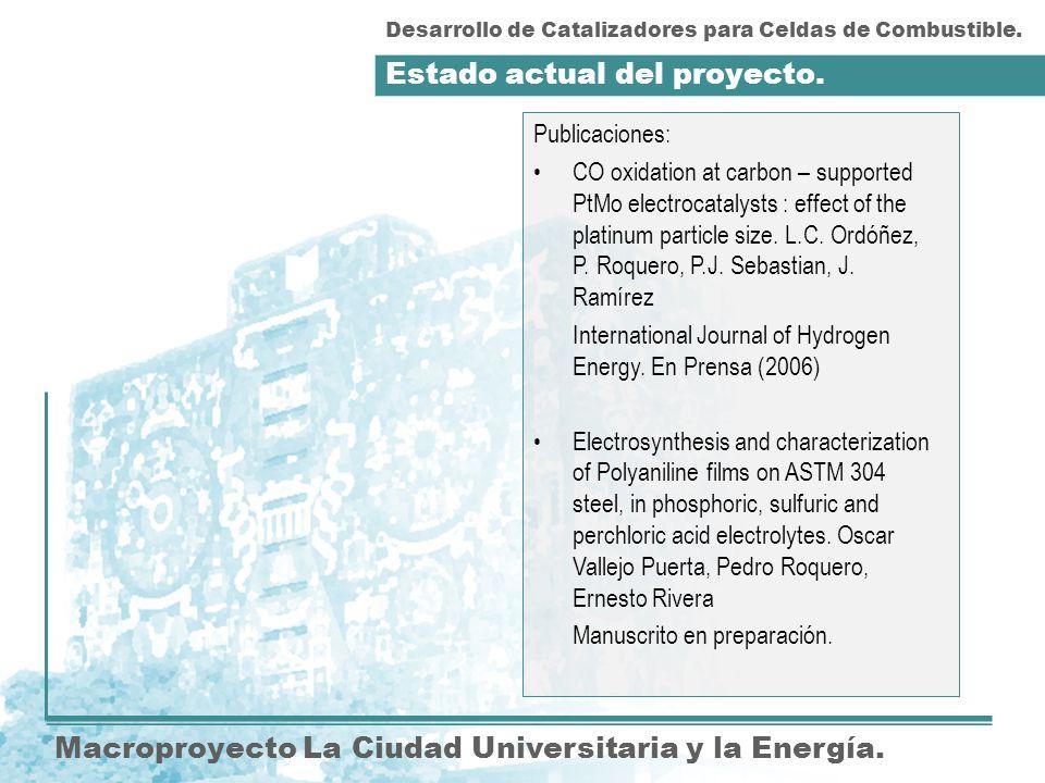 Estado actual del proyecto.Desarrollo de Catalizadores para Celdas de Combustible.