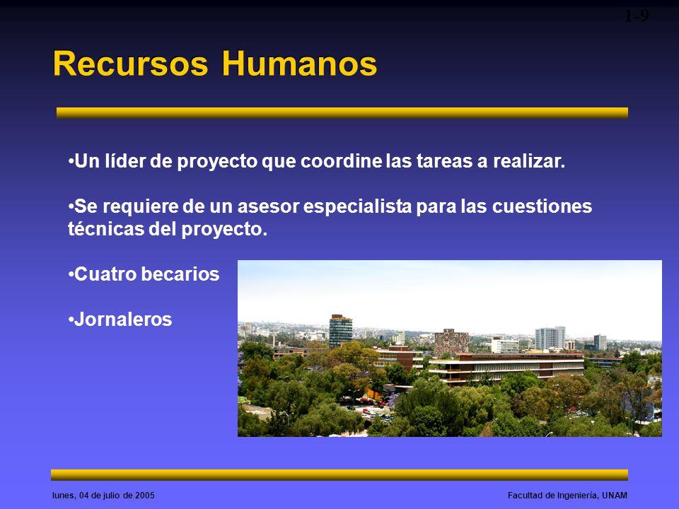 Facultad de Ingeniería, UNAMlunes, 04 de julio de 2005 Recursos Humanos 1-9 Un líder de proyecto que coordine las tareas a realizar. Se requiere de un