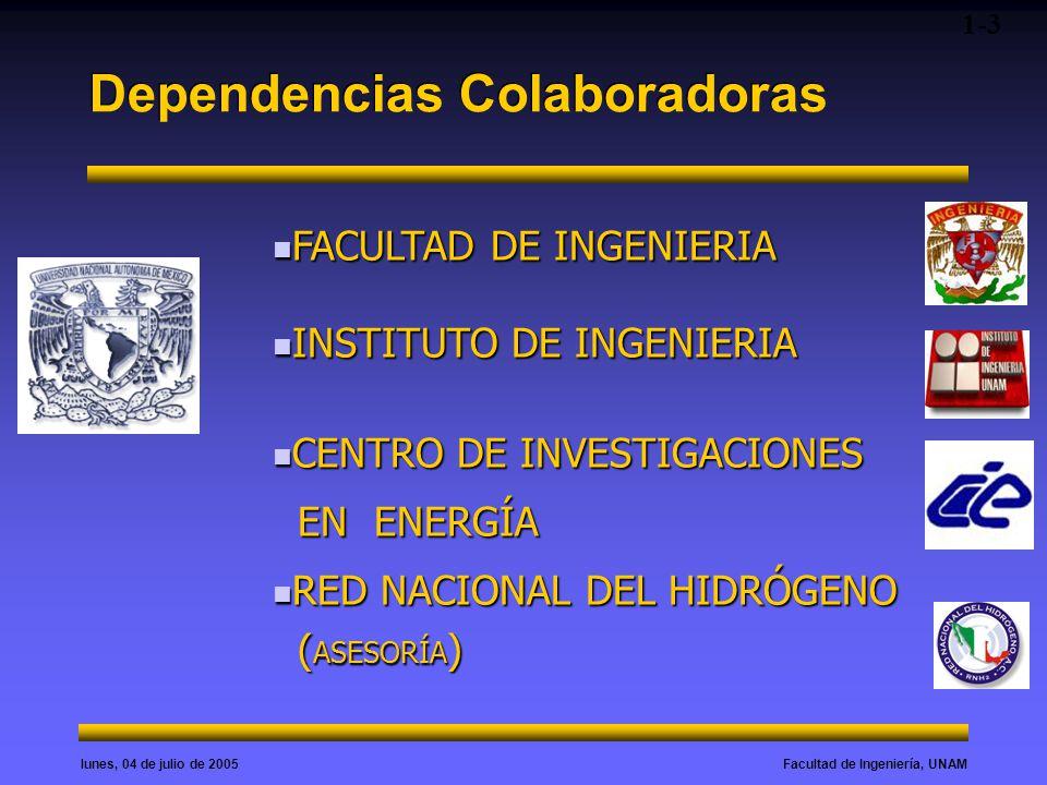 Facultad de Ingeniería, UNAMlunes, 04 de julio de 2005 Dependencias Colaboradoras 1-3 FACULTAD DE INGENIERIA FACULTAD DE INGENIERIA INSTITUTO DE INGEN