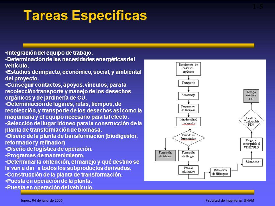 Facultad de Ingeniería, UNAMlunes, 04 de julio de 2005 Tareas Especificas 1-5 Integración del equipo de trabajo. Determinación de las necesidades ener