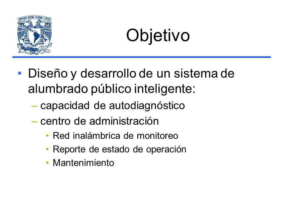 Antecedentes Campus de la UNAM es de considerable extensión.