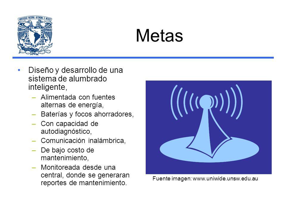 Tareas Desarrollo de un diagnóstico integral sobre las condiciones de operación y mantenimiento del sistema de alumbrado en la UNAM Evaluación de tecnología de alumbrado de bajo consumo energético.