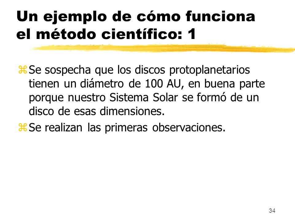 34 Un ejemplo de cómo funciona el método científico: 1 zSe sospecha que los discos protoplanetarios tienen un diámetro de 100 AU, en buena parte porque nuestro Sistema Solar se formó de un disco de esas dimensiones.