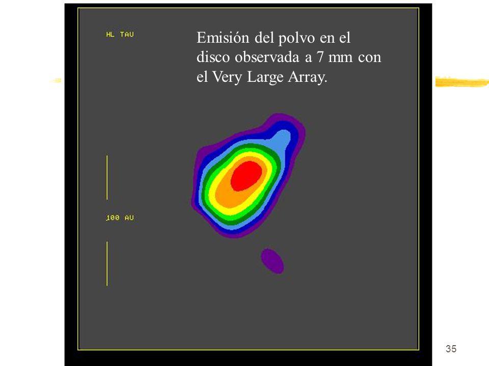 35 Emisión del polvo en el disco observada a 7 mm con el Very Large Array.