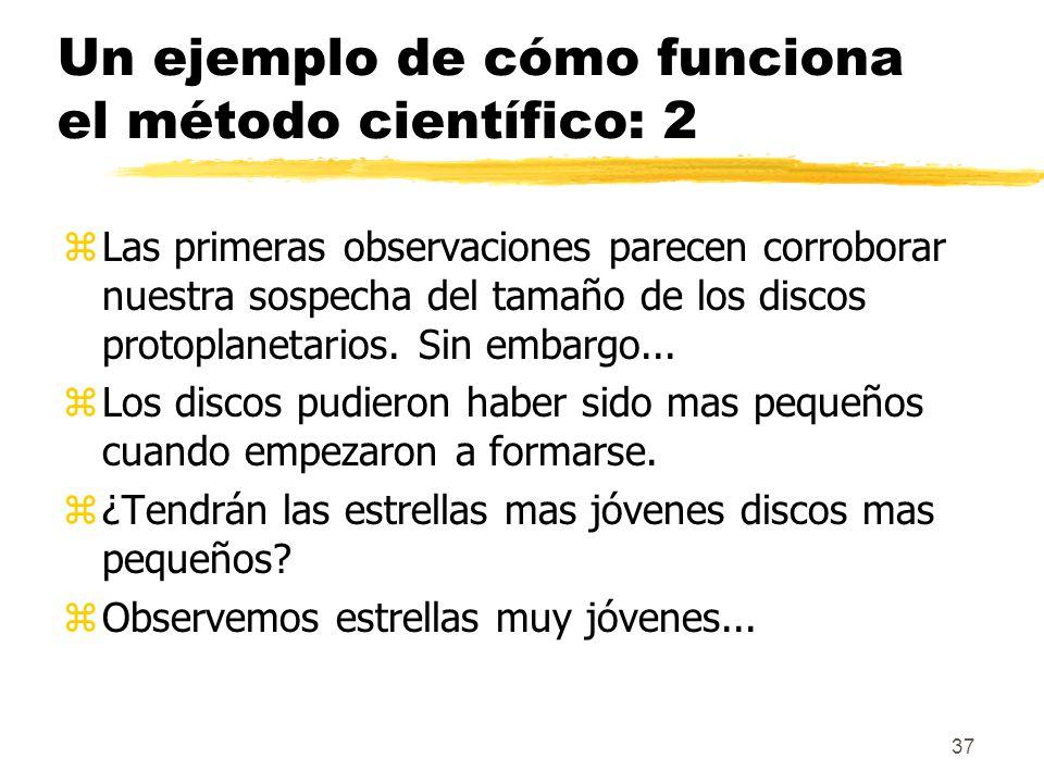 37 Un ejemplo de cómo funciona el método científico: 2 zLas primeras observaciones parecen corroborar nuestra sospecha del tamaño de los discos protop