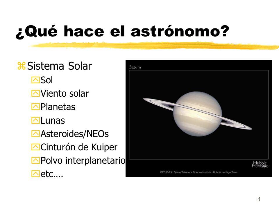 4 ¿Qué hace el astrónomo? zSistema Solar ySol yViento solar yPlanetas yLunas yAsteroides/NEOs yCinturón de Kuiper yPolvo interplanetario yetc….