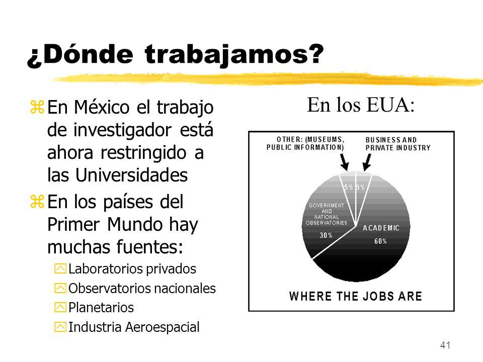 41 ¿Dónde trabajamos? zEn México el trabajo de investigador está ahora restringido a las Universidades zEn los países del Primer Mundo hay muchas fuen