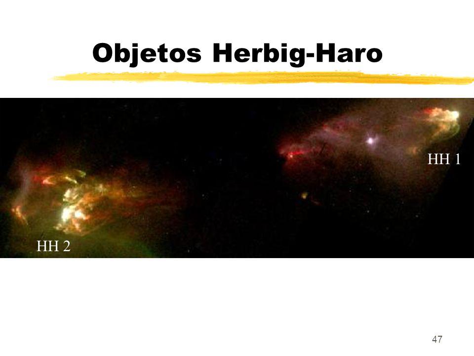 47 Objetos Herbig-Haro HH 1 HH 2