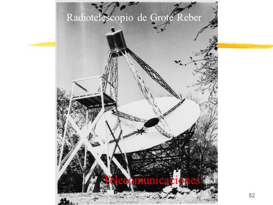 52 Radiotelescopio de Grote Reber Telecomunicaciones