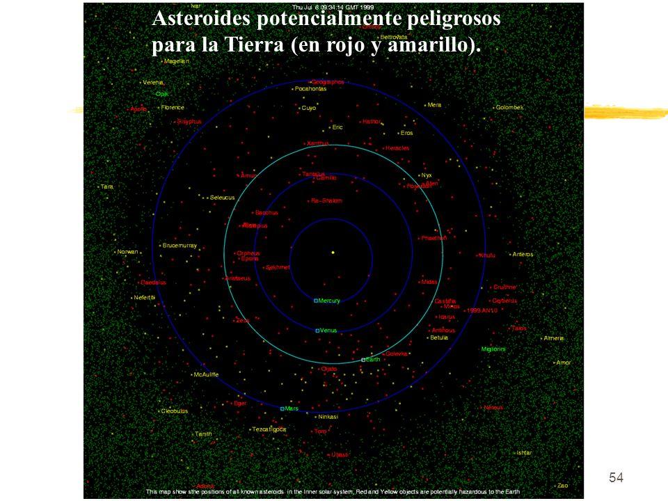 54 Asteroides potencialmente peligrosos para la Tierra (en rojo y amarillo).