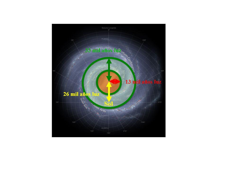 13 mil años luz 26 mil años luz Sol 33 mil años luz