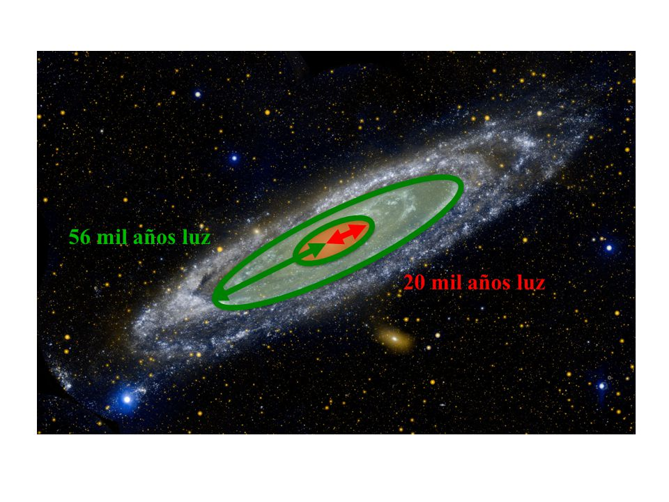 20 mil años luz 56 mil años luz