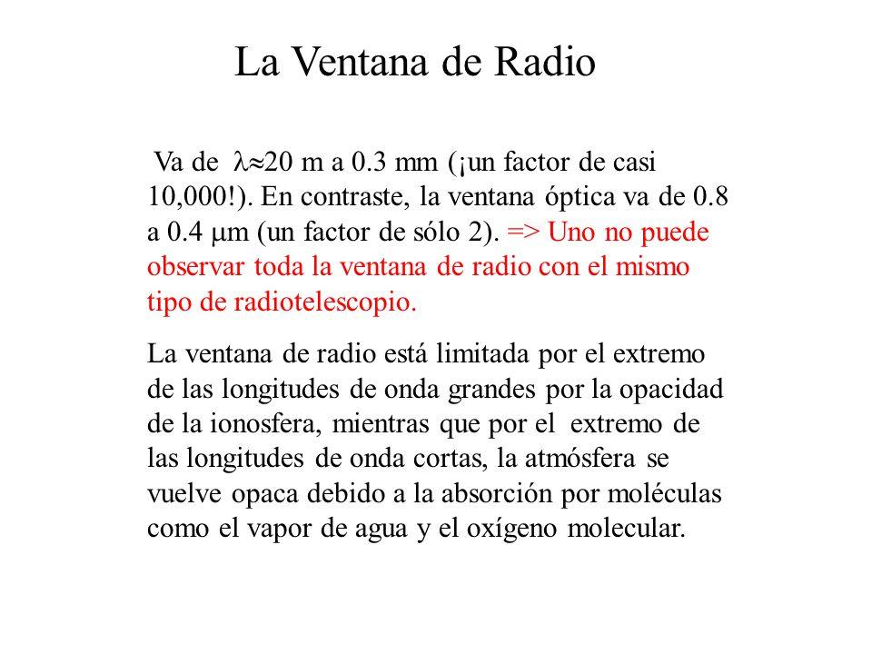 La Ventana de Radio Va de 20 m a 0.3 mm (¡un factor de casi 10,000!). En contraste, la ventana óptica va de 0.8 a 0.4 m (un factor de sólo 2). => Uno