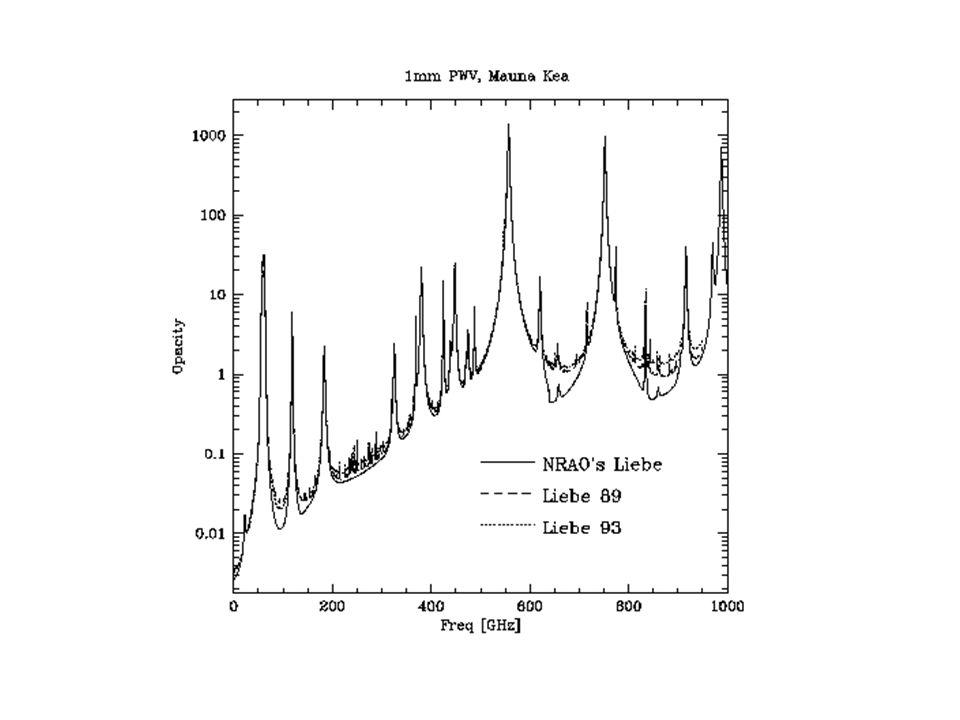 ¿Cuál es en realidad el mayor logro de la radioastronomía.
