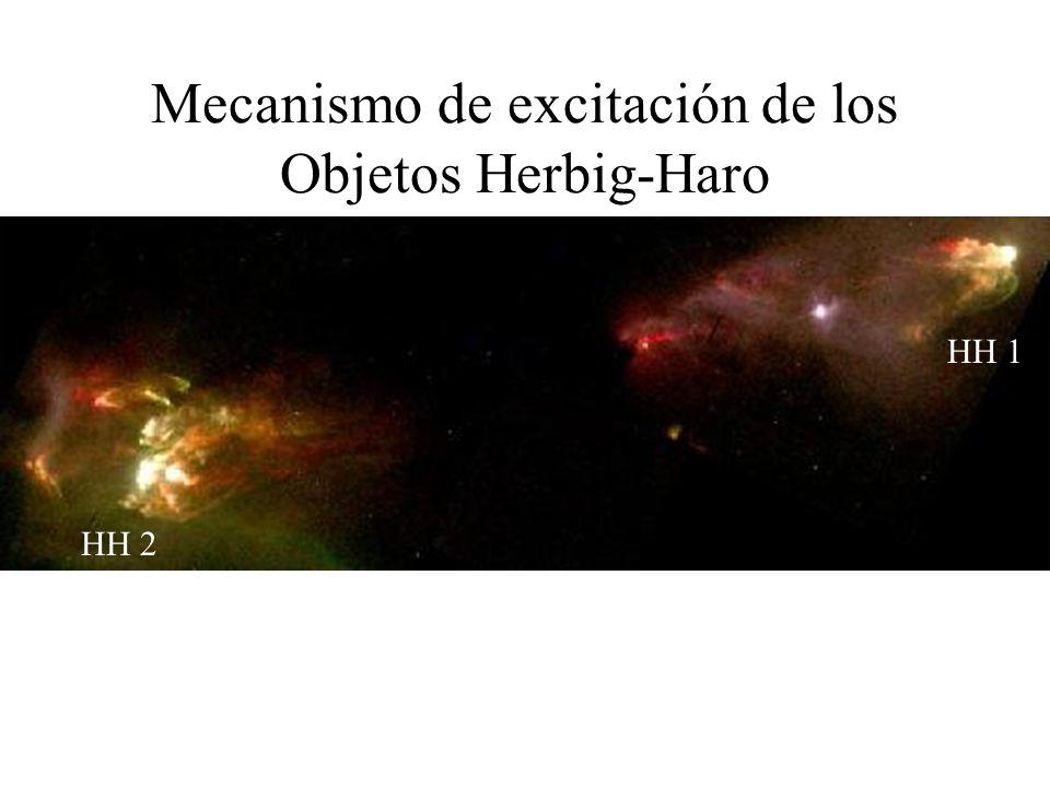 HH 1 HH 2 Mecanismo de excitación de los Objetos Herbig-Haro