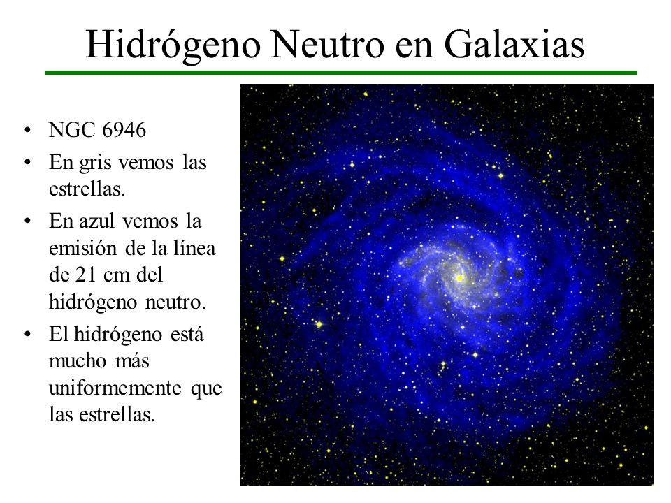 Observaciones de la línea de 21 cm Muchas veces se encuentran cosas inesperadas… Optical image of M81 Group (DSS) Corrientes de gas entre las galaxias interactuantes