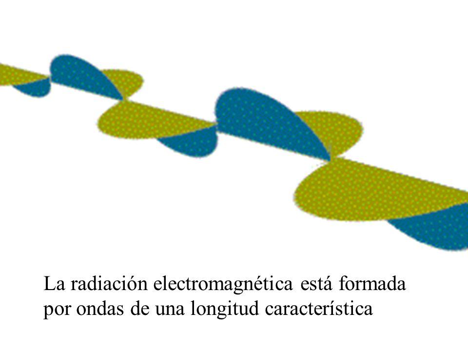 Las predicciones de Maxwell son comprobadas por Heinrich Hertz, quien en 1888 logra producir y detectar ondas de radio