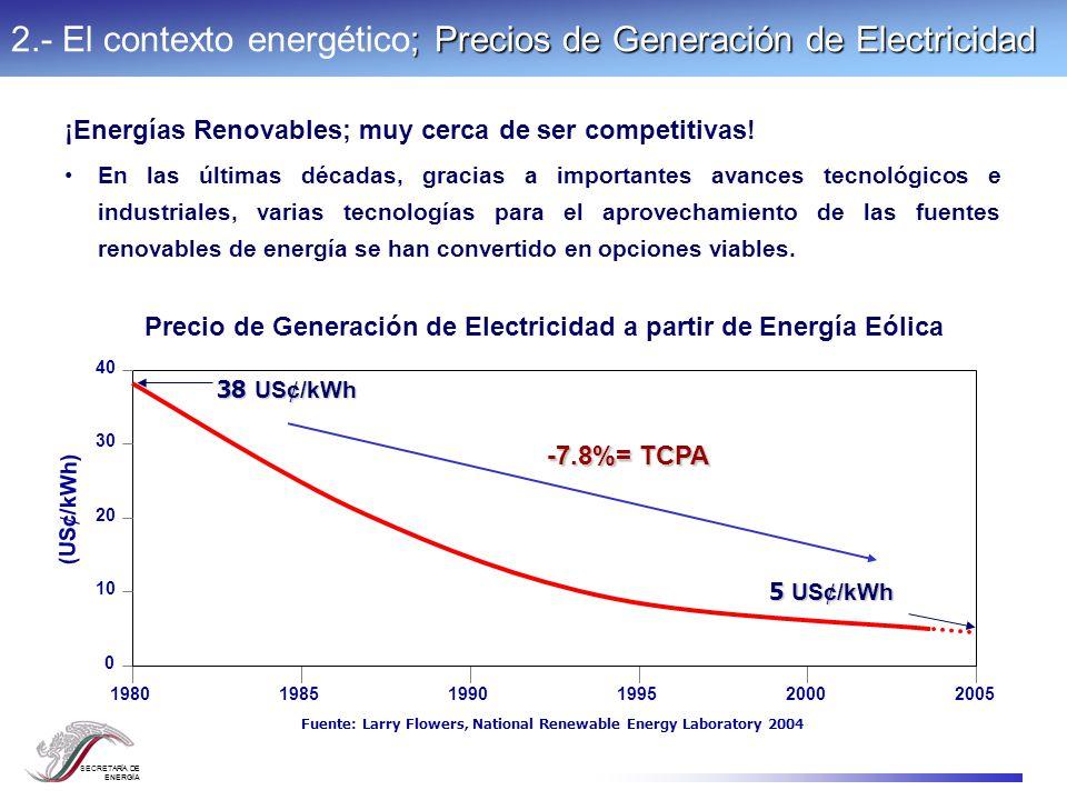 SECRETARÍA DE ENERGÍA El caso de la energía eólica Es una tecnología de generación de electricidad de alto crecimiento en el mundo (entre 25 y 30% anual).