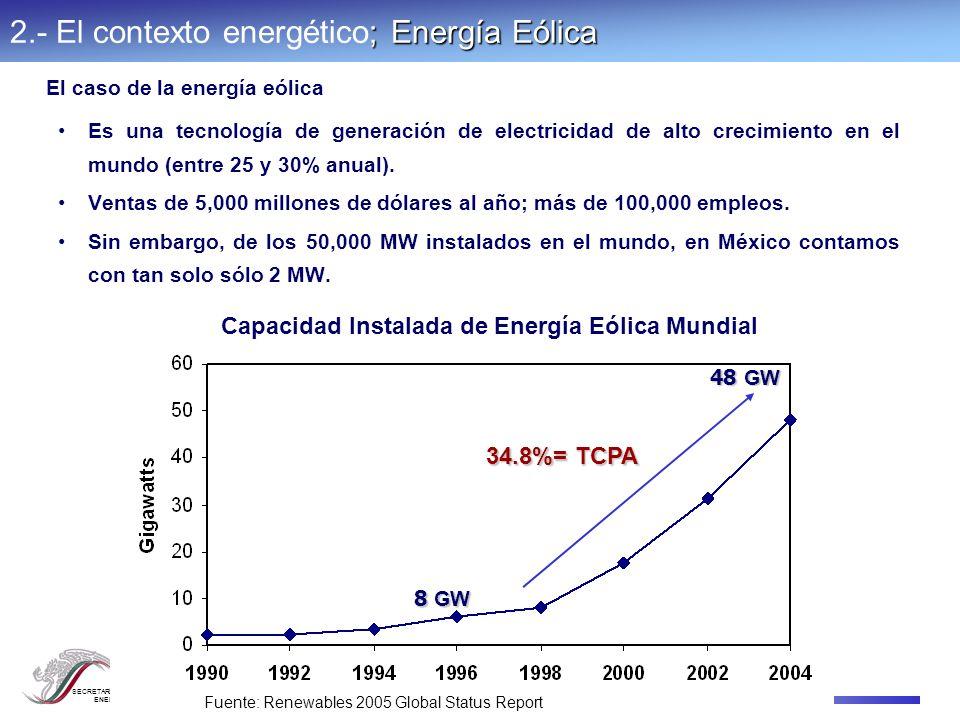 SECRETARÍA DE ENERGÍA El caso de la energía eólica Es una tecnología de generación de electricidad de alto crecimiento en el mundo (entre 25 y 30% anu