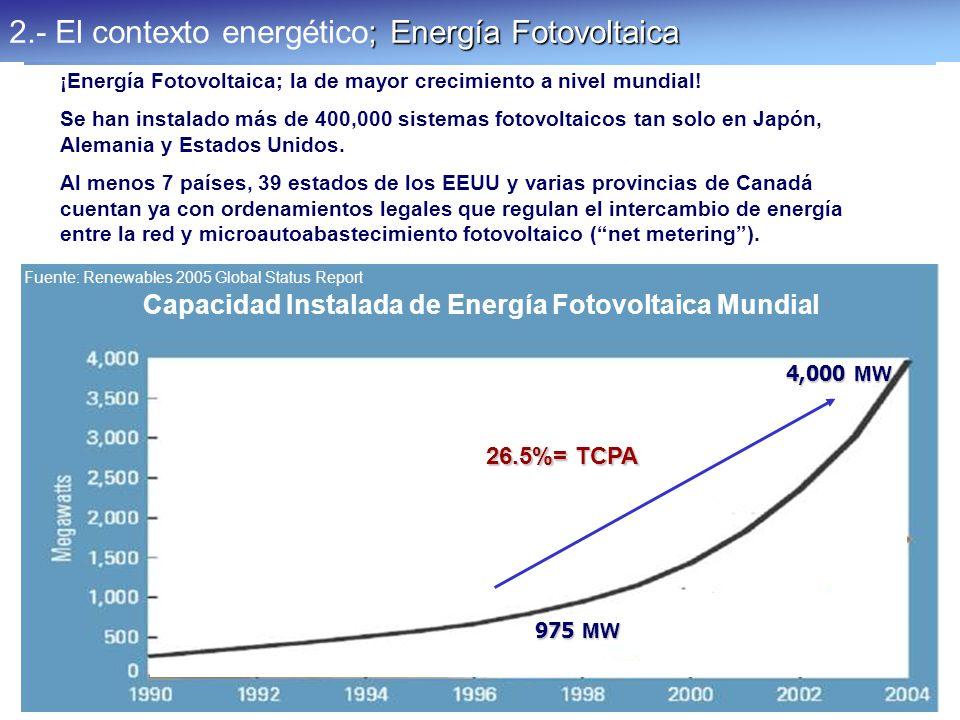 SECRETARÍA DE ENERGÍA ¡Energía Fotovoltaica; la de mayor crecimiento a nivel mundial! Se han instalado más de 400,000 sistemas fotovoltaicos tan solo