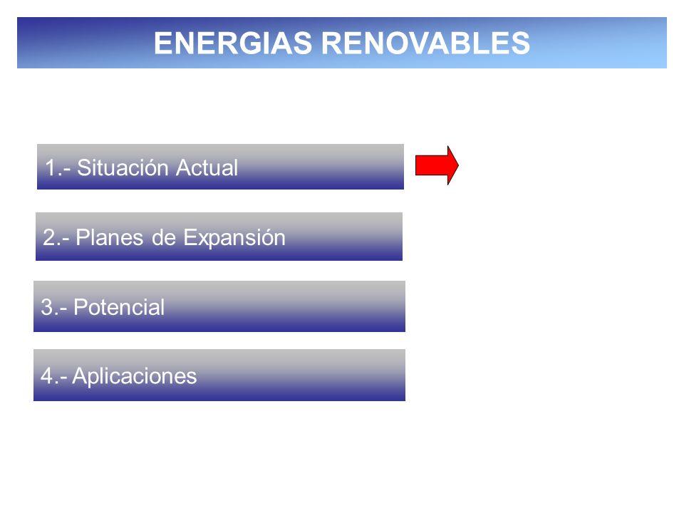 19 1.- Situación Actual 2.- Planes de Expansión 3.- Potencial ENERGIAS RENOVABLES 4.- Aplicaciones
