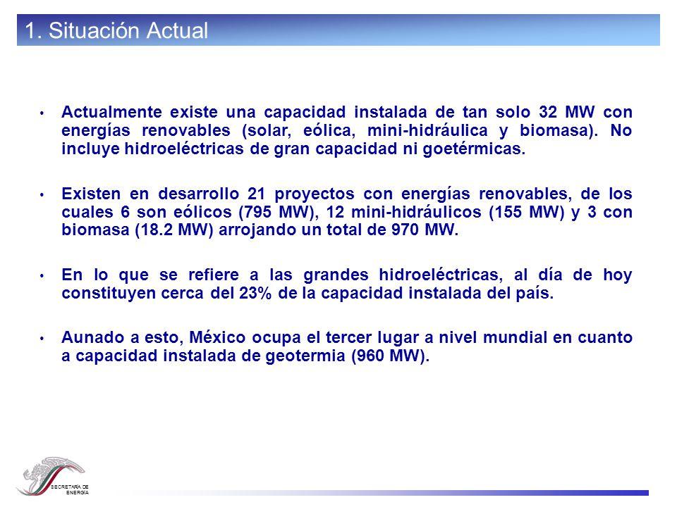 SECRETARÍA DE ENERGÍA 20 Actualmente existe una capacidad instalada de tan solo 32 MW con energías renovables (solar, eólica, mini-hidráulica y biomas