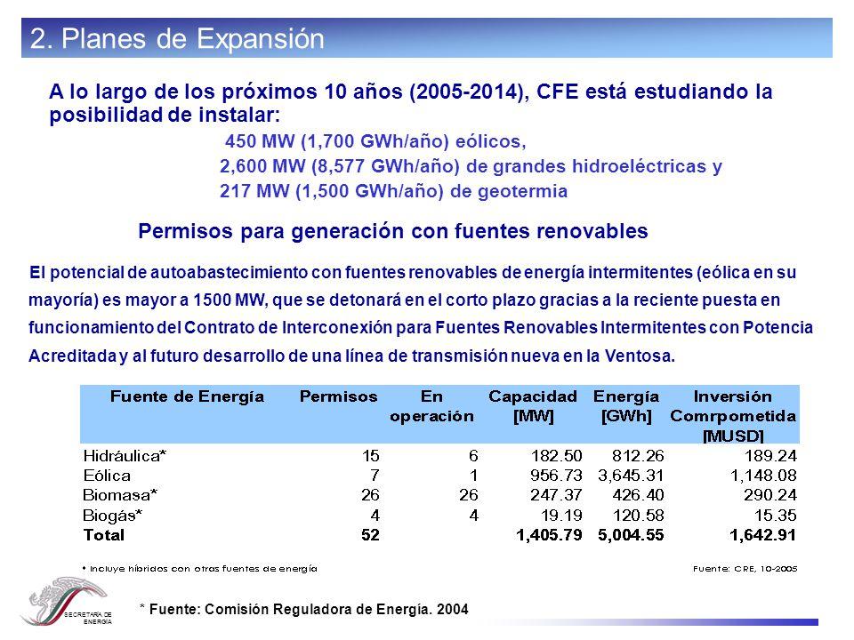 SECRETARÍA DE ENERGÍA A lo largo de los próximos 10 años (2005-2014), CFE está estudiando la posibilidad de instalar: 450 MW (1,700 GWh/año) eólicos,