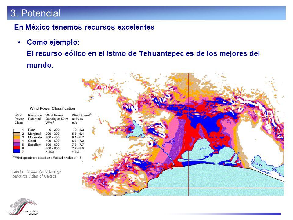 SECRETARÍA DE ENERGÍA Fuente: NREL, Wind Energy Resource Atlas of Oaxaca En México tenemos recursos excelentes Como ejemplo: El recurso eólico en el I