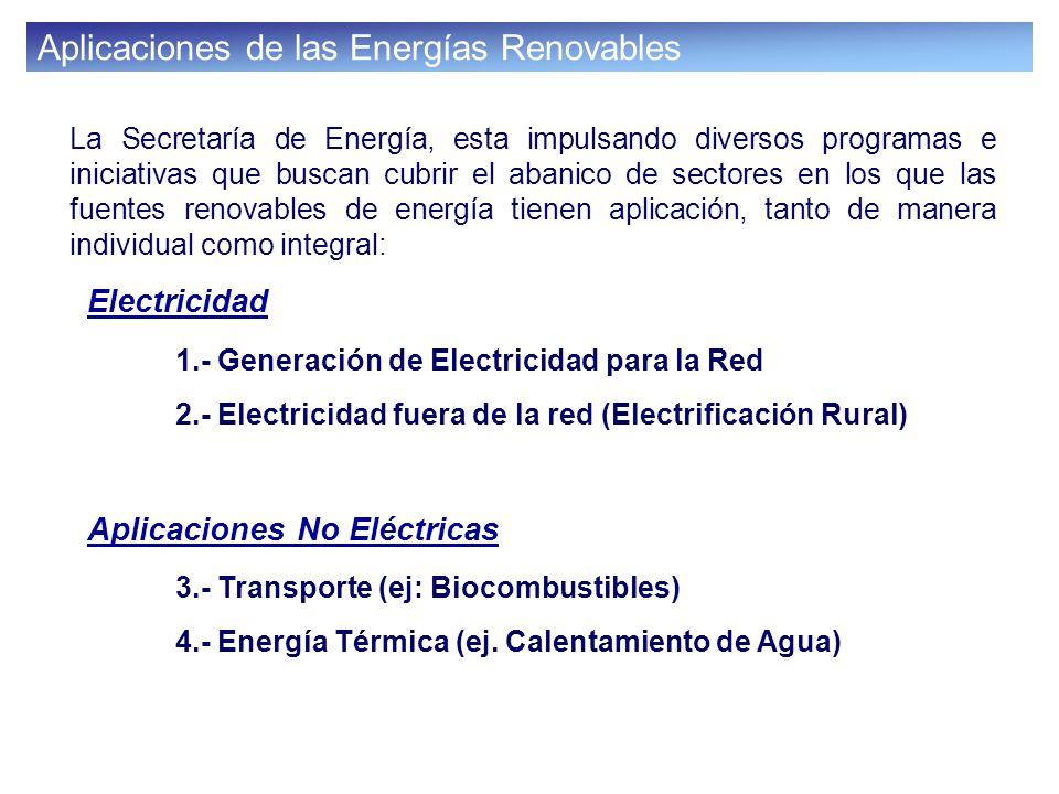 27 La Secretaría de Energía, esta impulsando diversos programas e iniciativas que buscan cubrir el abanico de sectores en los que las fuentes renovabl