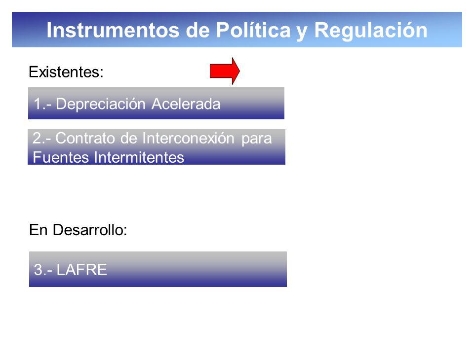 32 1.- Depreciación Acelerada En Desarrollo: 2.- Contrato de Interconexión para Fuentes Intermitentes Instrumentos de Política y Regulación 3.- LAFRE