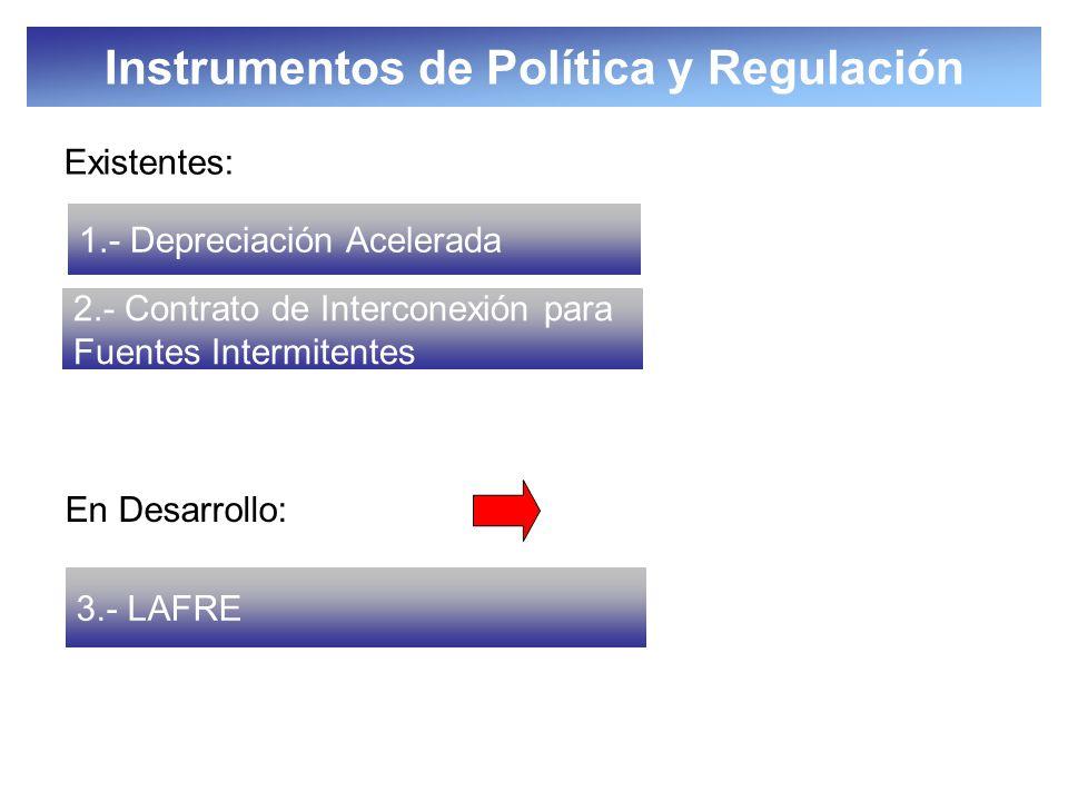 35 1.- Depreciación Acelerada En Desarrollo: 2.- Contrato de Interconexión para Fuentes Intermitentes Instrumentos de Política y Regulación 3.- LAFRE