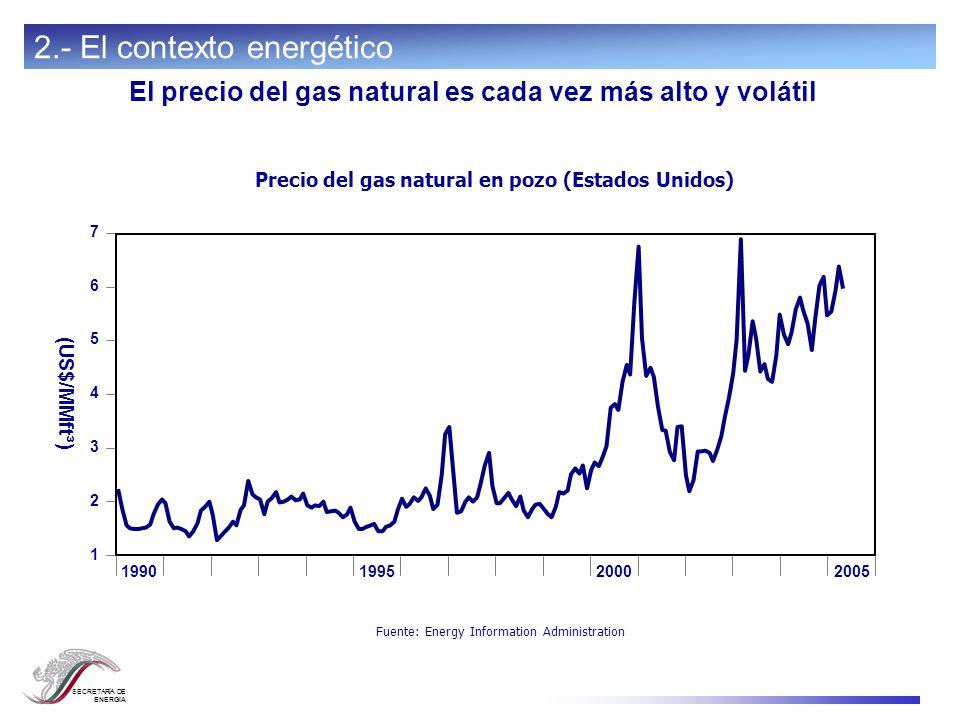 SECRETARÍA DE ENERGÍA El precio del gas natural es cada vez más alto y volátil (US $/ MMft ³ ) Precio del gas natural en pozo (Estados Unidos) 1990199