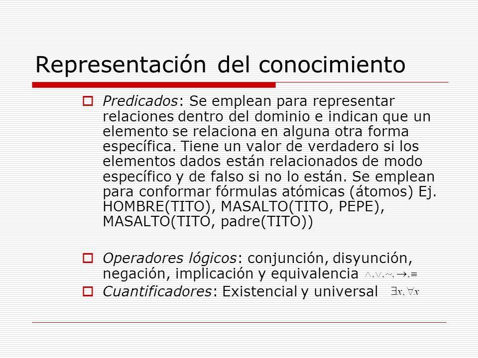 Representación del conocimiento Predicados: Se emplean para representar relaciones dentro del dominio e indican que un elemento se relaciona en alguna otra forma específica.