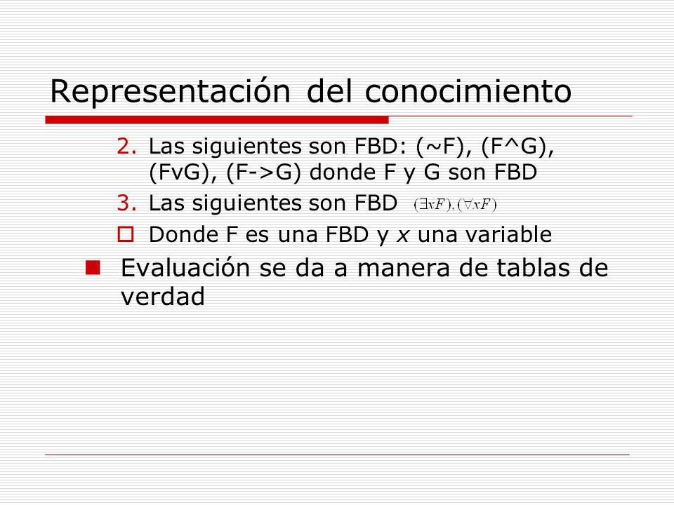 Representación del conocimiento 2.Las siguientes son FBD: (~F), (F^G), (FvG), (F->G) donde F y G son FBD 3.Las siguientes son FBD Donde F es una FBD y x una variable Evaluación se da a manera de tablas de verdad