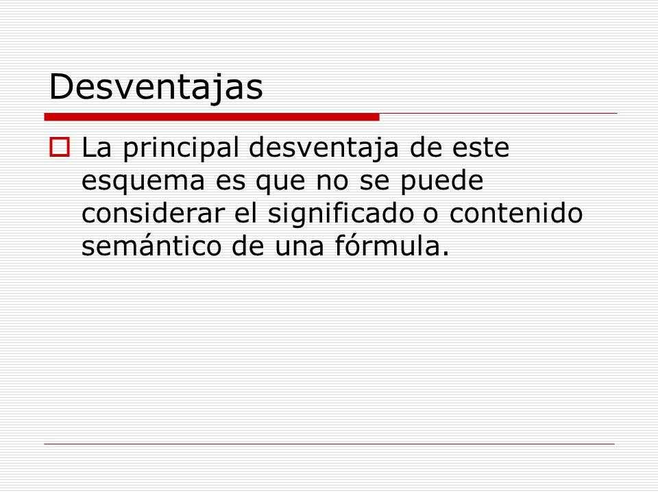 Desventajas La principal desventaja de este esquema es que no se puede considerar el significado o contenido semántico de una fórmula.